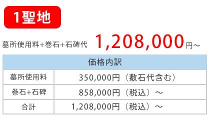 2017年秋【新区画登場】内訳